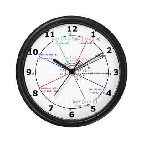 Amazing Unit Circle Wall Clock On