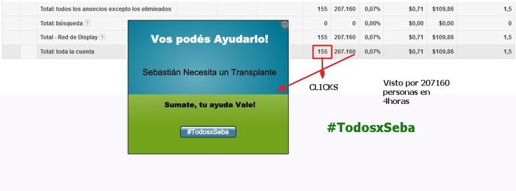 Resultados de la campaña #solidaria de #todos por seba ayudenos @dojustgeek @madeinargentina @7dados