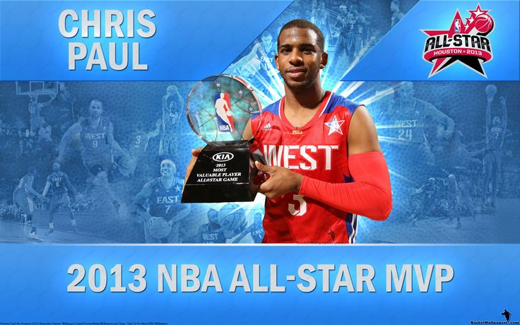 gallery for cp3 wallpaper 2013