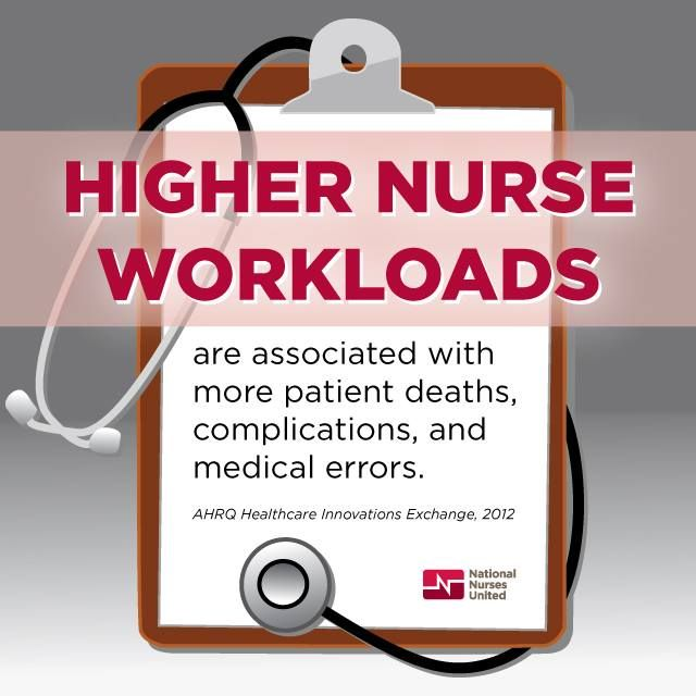 nursing ratio Essays - largest database of quality sample essays and research papers on nurse to patient ratio.