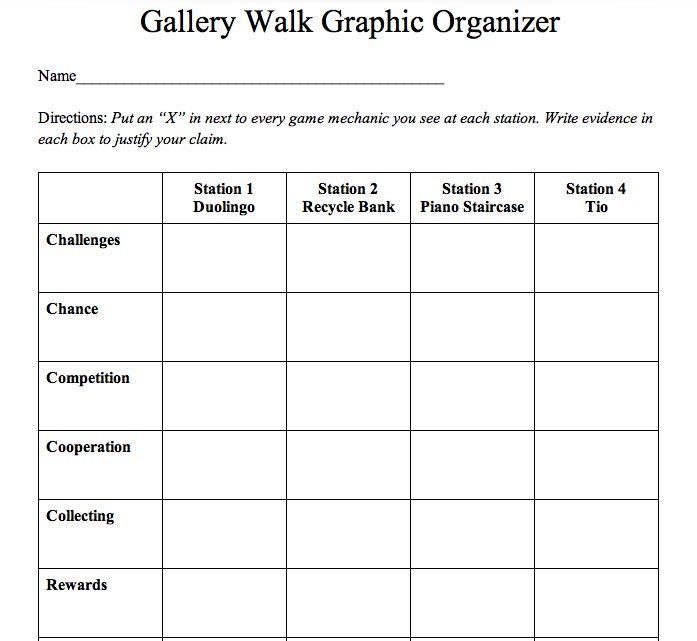 lesson 2 gallery walk sheet school pinterest. Black Bedroom Furniture Sets. Home Design Ideas