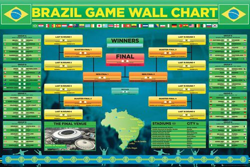 World Cup 2014 Brazil Tournament Draw Fill-In Brackets Wall Chart Poster - Available at www.sportsposterwarehouse.com