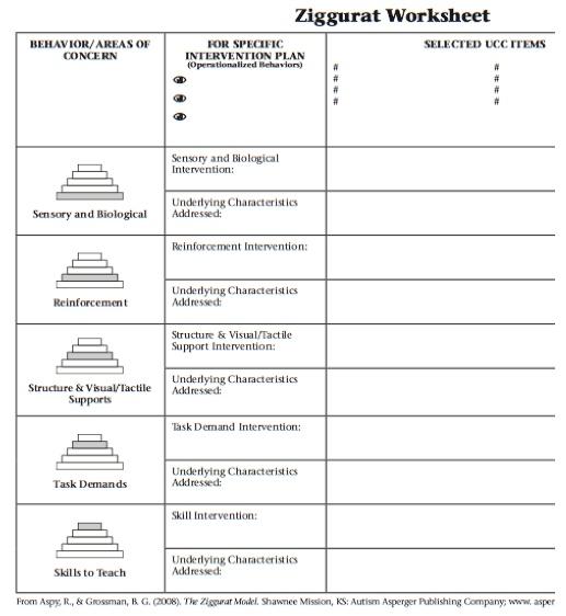 pdf file Ziggurat Worksheet : autism : Pinterest
