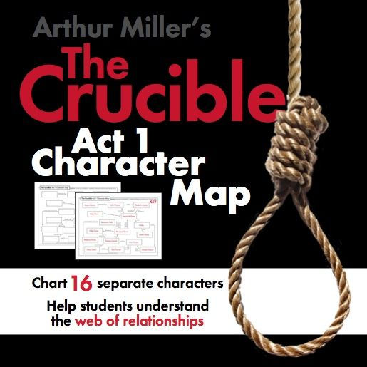 characters in arthur millers the crucible Lenin gallardo ms jones 04/25/2017 period 6 the crucible by arthur miller 1 cast of characters: in the list of characters, what clues might there be as to what theme or themes the play might explore.