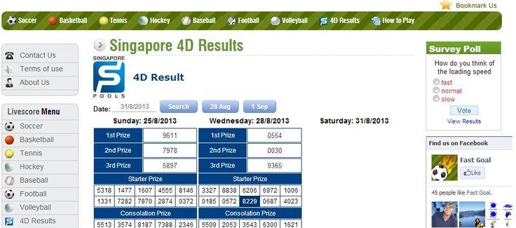 Check 4D Results - Magnum Damacai Toto Singapore Pools
