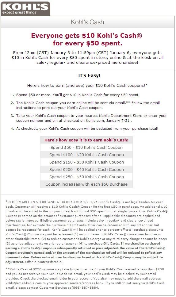 Kohls cash dates