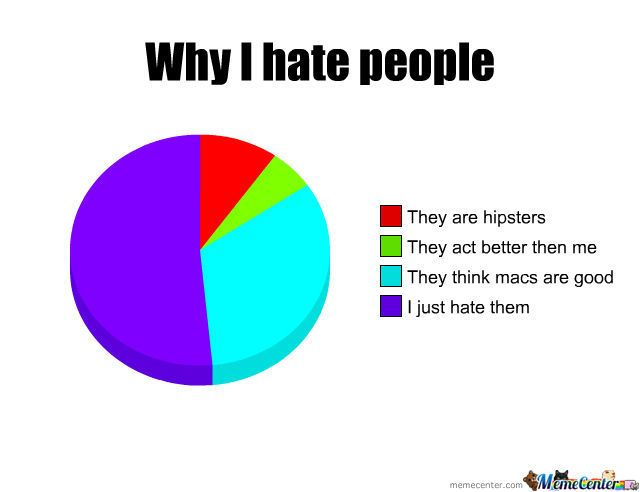 i hate people someecards - photo #40