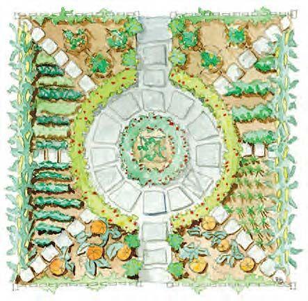 garden plans and layouts Gardening Pinterest