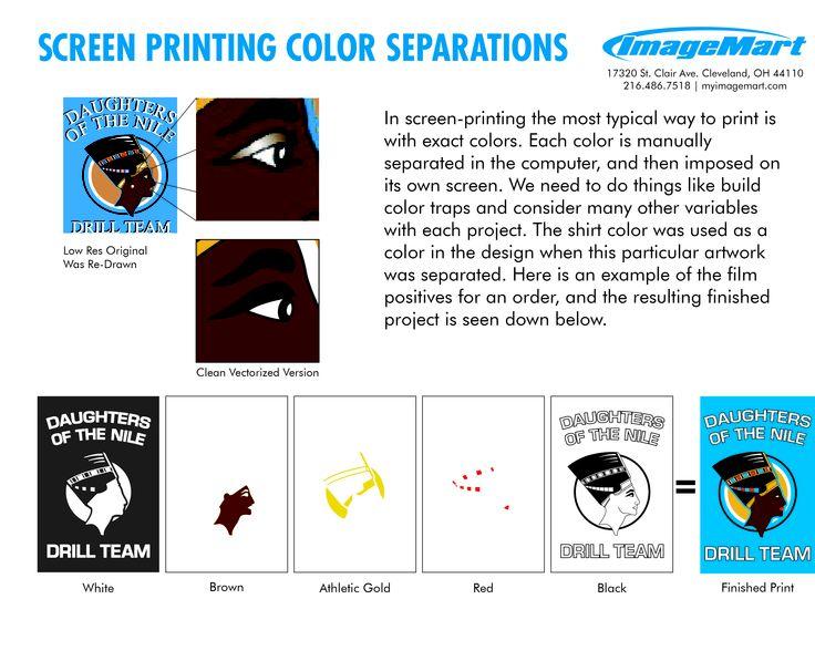 Screen Printing Color Separations