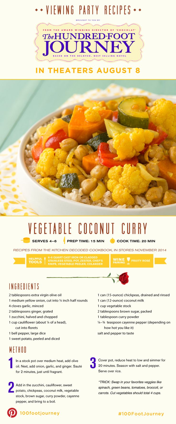 Try our yummy Vegetable Coconut Curry recipe. And get more great ...