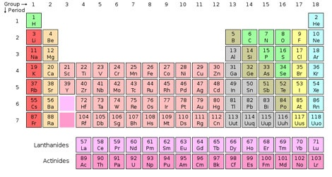 Elements 114 and 116 unofficially known as ununquadium for 114 element periodic table
