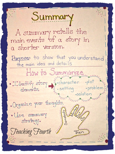 Summary Anchor Chart.