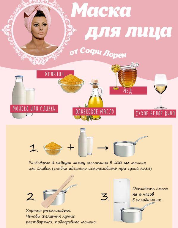 Маски для сухой кожи народные рецепты