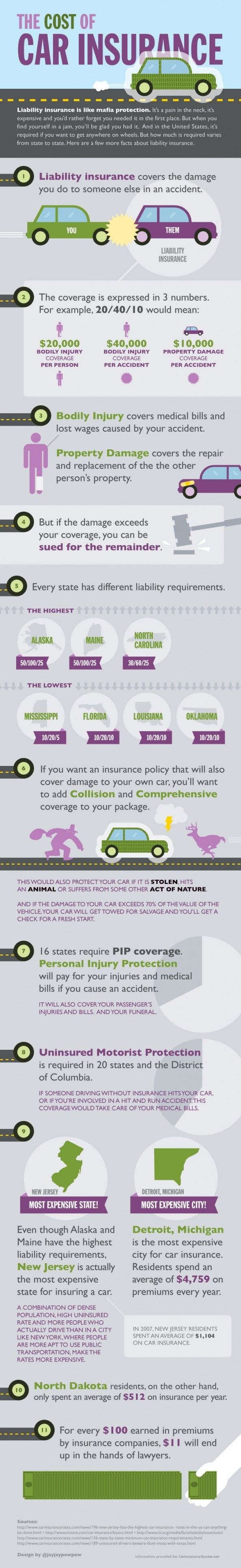 car insurance in the state of washington