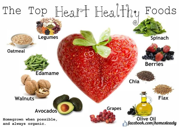 Healthy Foods to Eat for Niacin