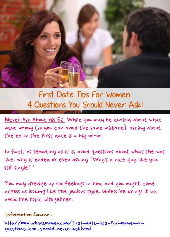 dating questions ask woman Not all guys know what questions to ask a girl when online dating  hint: that's not a good question to ask a woman online (or ever, really) it's presumptuous and creepy stay away from sex talk until you've built up a rapport with a girl.