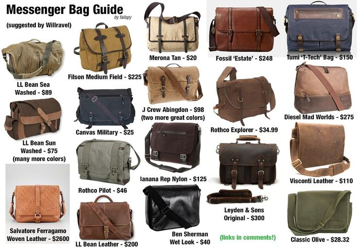 Types Of Womens Bags : New Brown Types Of Womens Bags Type ...