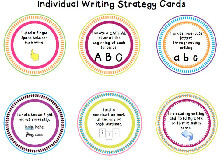 Example of Writing Strategies