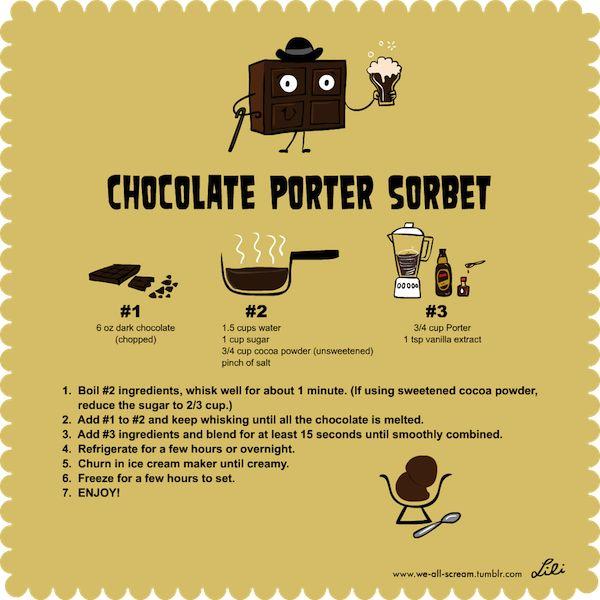 Chocolate Porter Ice Cream Recipes — Dishmaps