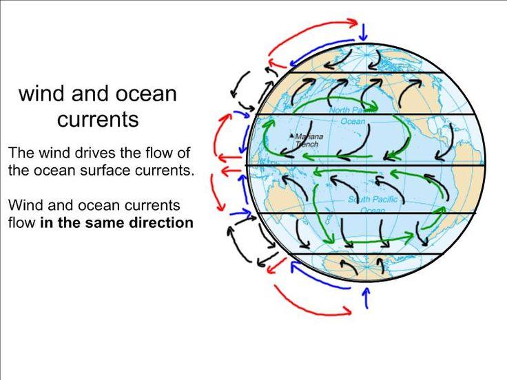Printables Global Winds Worksheet global winds diagram worksheet juanribon com weather new 844 map worksheets 8th grade
