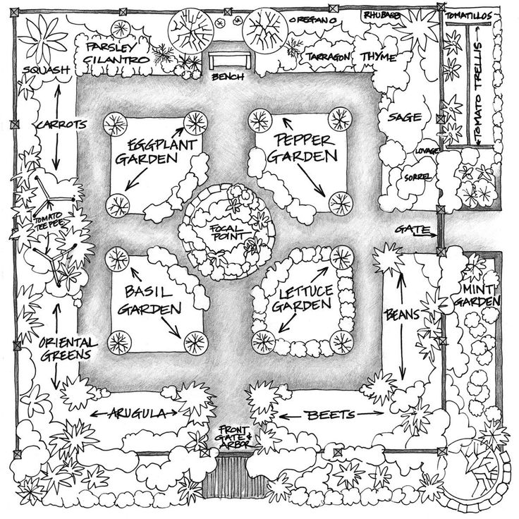 This formal 32-foot-square garden is packed with vegetables, herbs, and edible flowers.Click To Enlarge