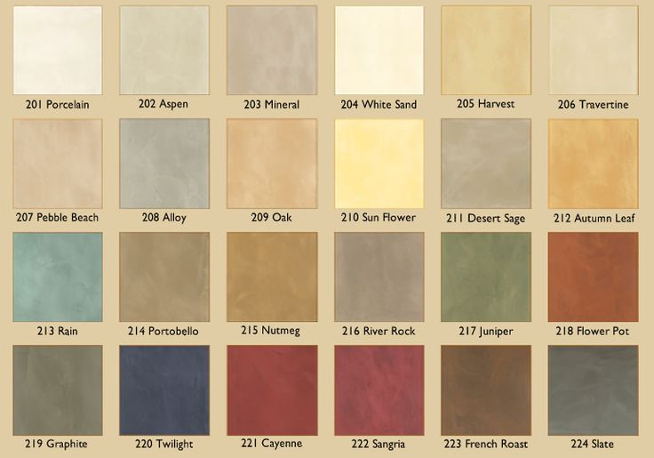Beautiful Tuscan Color Scheme : Tuscan Wall Colors  ... Specialty Finishes: Interior Wall Colors and ...