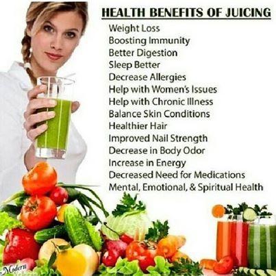 Do you juice nutrition pinterest