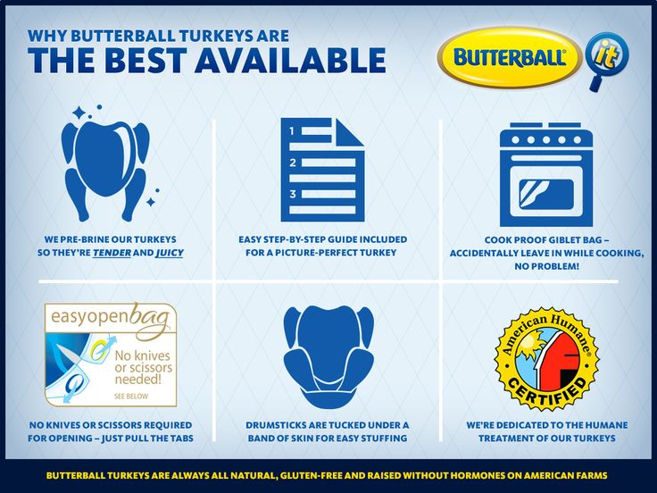Find out what makes Butterball turkey the best choice for you and your guests this holiday season.