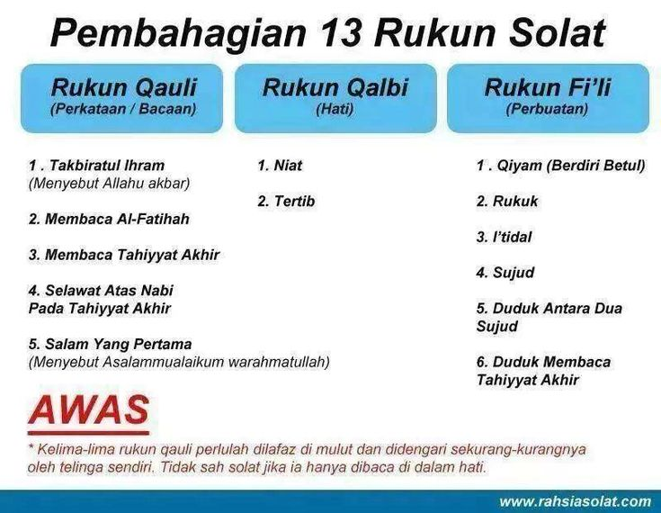 Rukun Solat Islamic quote Pinterest