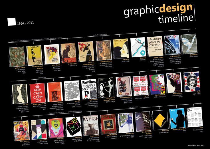 graphics design essay