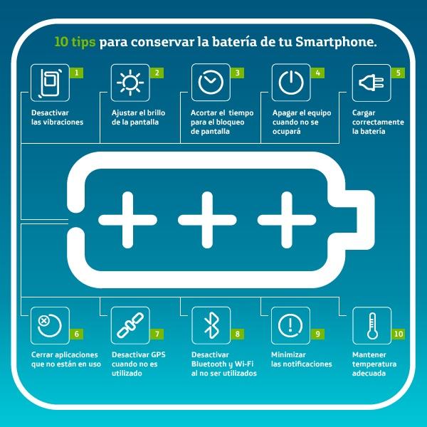 10 consejos para cuidar y hacer durar la batería de tu smartphone.