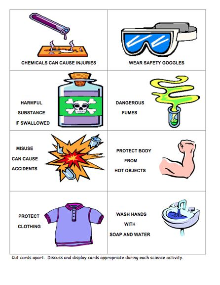 Set of safety symbol cards for use in the classroom click the safety