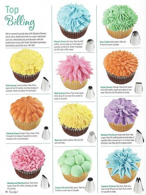 Chart Of Different Cake Ideas And Designs