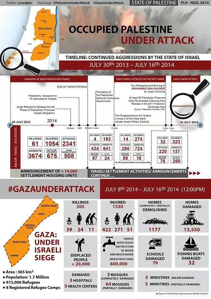 "These are the Palestinian ""terrorists"" Israel is targeting.. هؤلاء هم ""الإرهابيين"" الفلسطينيين وإسرائيل تستهدف +18 #Here_Gaza #هنا_غزة  #Gaza_under_attack"