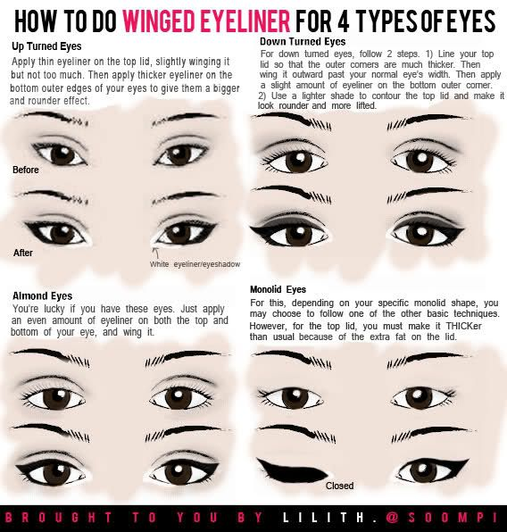 How to do Winged Eyeliner for Different Eye Types by lilith. of Soompi Forums