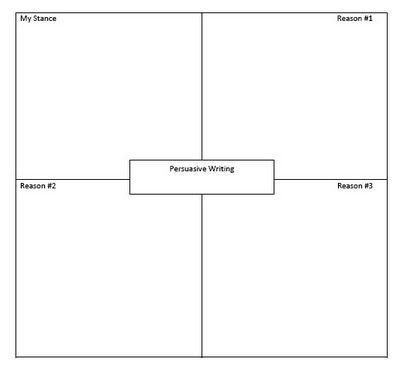 four square writing graphic organizer Four square writing method for grades 1-3 four square writing method for grades 4-6 four square organizer can be introduced and used on a.