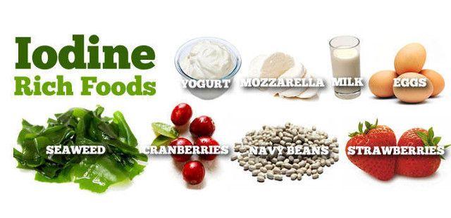 Natural Ways To Get Iodine