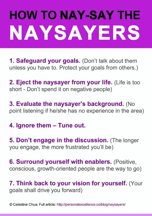 naysayers Definition of naysayers in the definitionsnet dictionary meaning of naysayers what does naysayers mean information and translations of naysayers in the most comprehensive dictionary definitions resource on the web.
