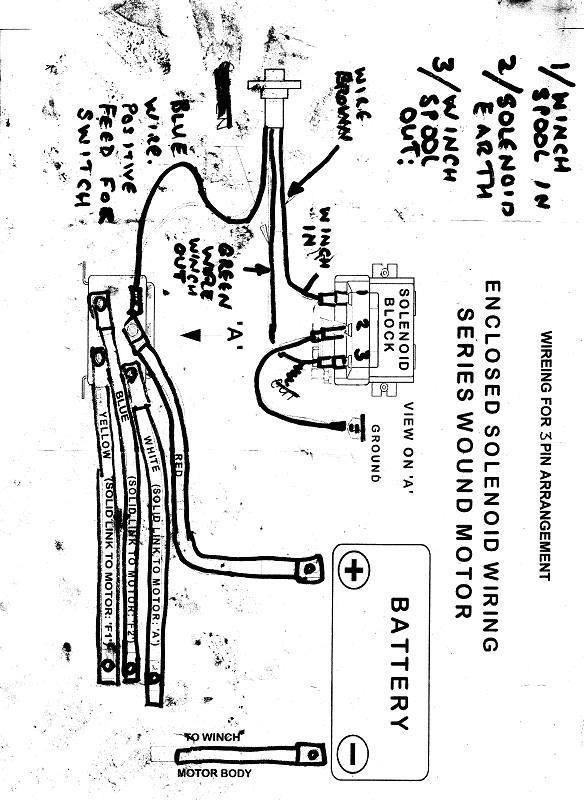 warn 9 5 xp wiring diagram warn image wiring diagram warn winch remote wiring diagram warn auto wiring diagram schematic on warn 9 5 xp wiring