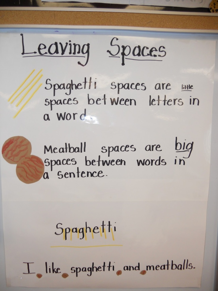 Printing - teach proper spacing { spaghetti and meatball spacing }