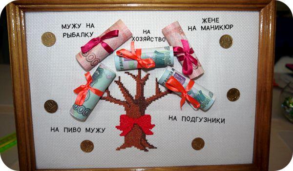 Идеи оригинального вручения подарка на день рождения