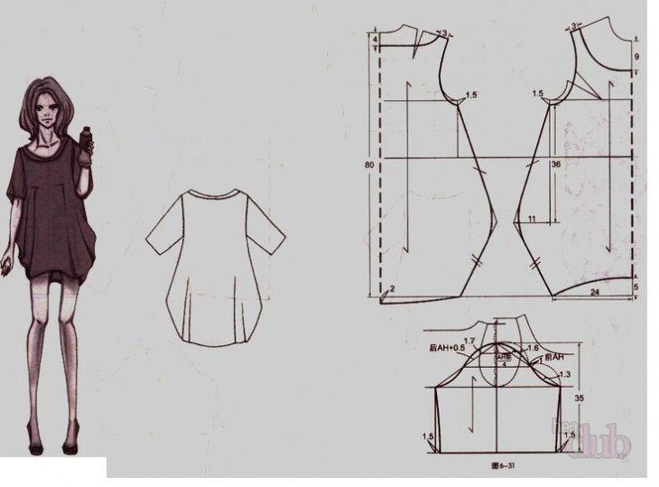 Выкройки платьев и туник с для полных