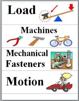 list of compound machine