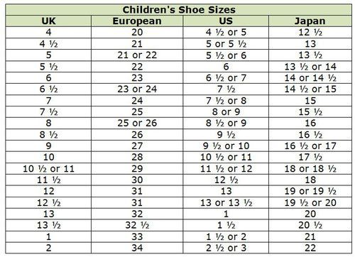 Women's shoe sizes conversion table between American, European, UK, Australian & Chinese shoe sizes and the equivalent of each size in inches and centimeters. Please note that there is no real international standard for women's shoe sizing. You may need to contact to the manufacturer for the exact shoe sizes.