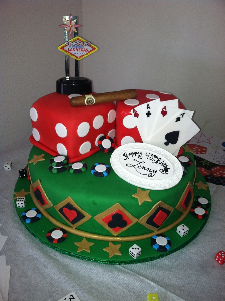 My husbands 40th birthday cake Birthday ideas & gifts ...