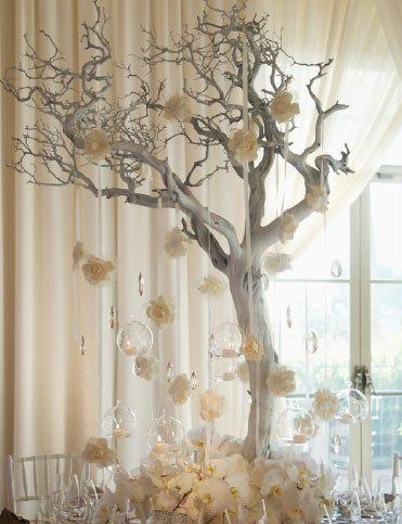 Winter white wonderland christmas winter pinterest