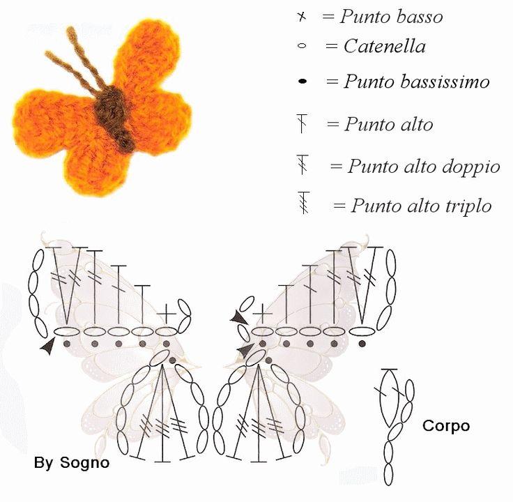Вязанных бабочек крючком схема