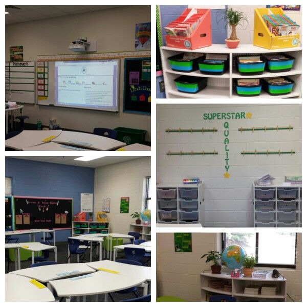 Classroom Design Ideas 4th Grade : Th grade classroom design school pinterest