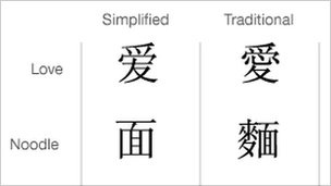 looking simplified chinese