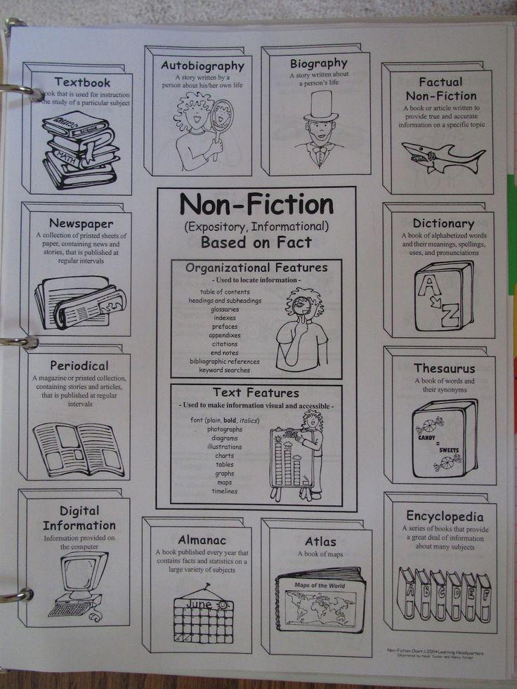 genre insert for reading journal